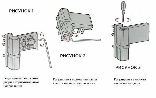 Как отрегулировать балконную пластиковую дверь: инструкция