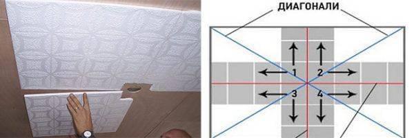 Плитка потолочная без швов: как правильно клеить бесшовный потолок, потолочные панели, виды