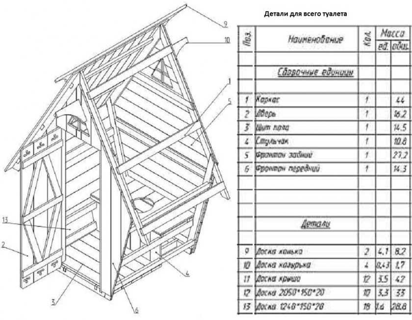Как сделать деревянный туалет на даче своими руками: как построить самому