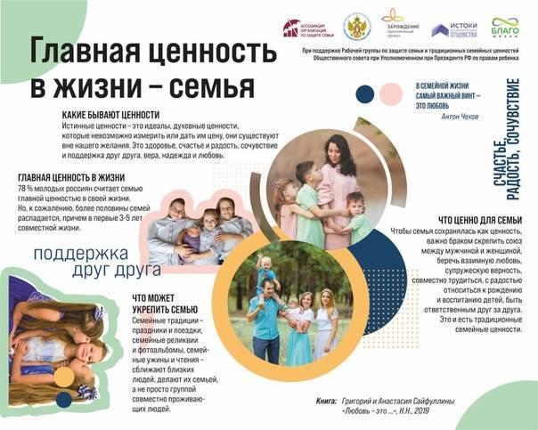 Ипотека для молодой семьи в 2019 году - госпрограмма: условия, требования объекты недвижимости