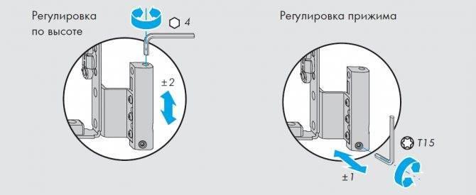 Особенности регулировки пластиковых дверей