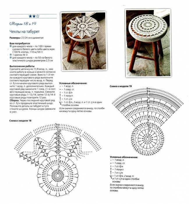 Сидушка на табурет крючком: схема круглого варианта с видео