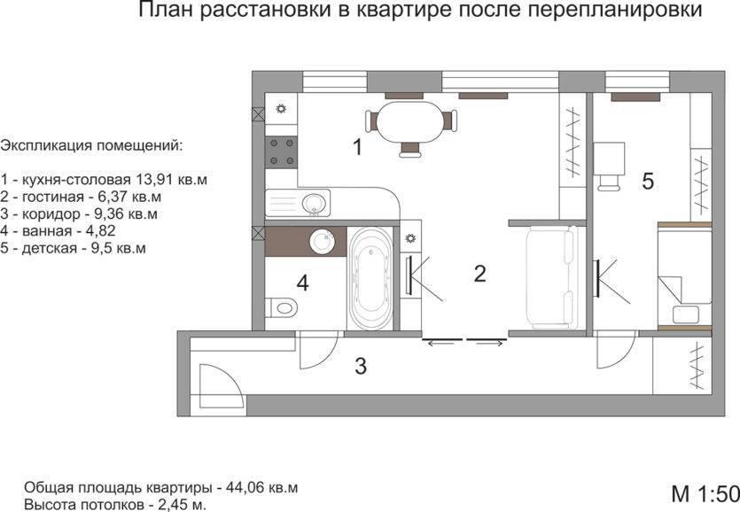 Планировка квартиры «хрущевка»