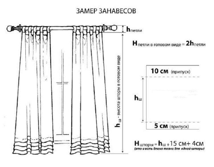 Как правильно сшить красивые шторы на окна в домашних условиях