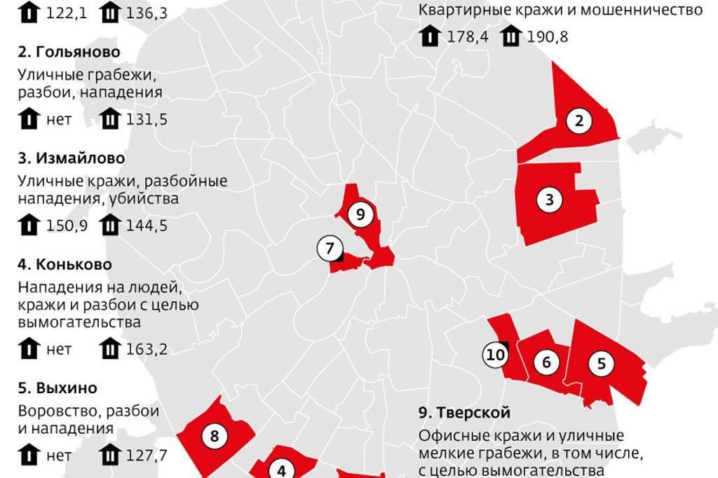 Самые безопасные районы москвы: где купить безопасную новостройку?