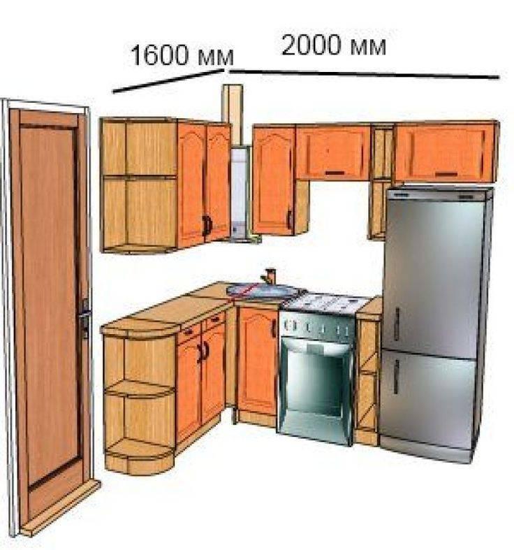 Идеи дизайна кухни с газовой колонкой, советы и рекомендации