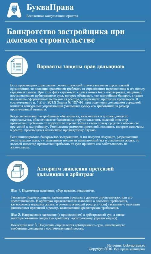Что делать дольщику, если застройщик банкрот – статья, юридические вопросы – гдеэтотдом.ру