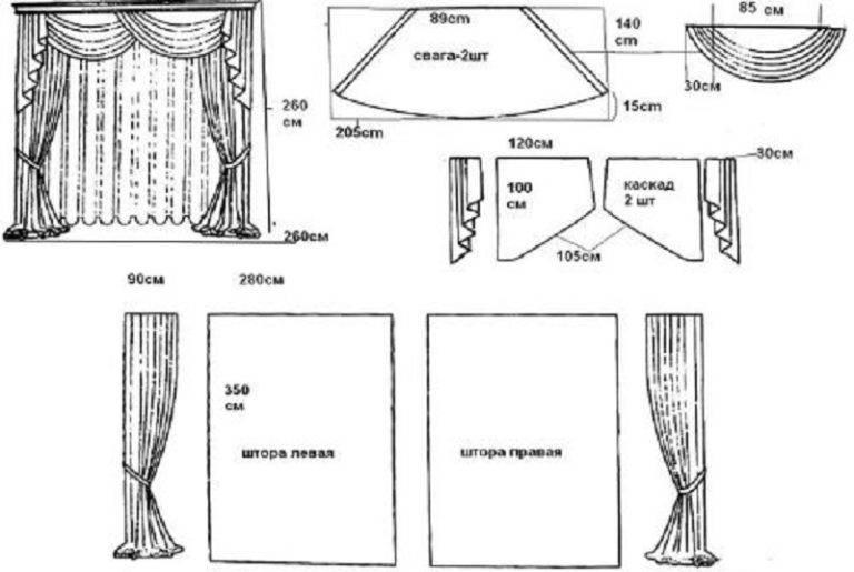 Шторы своими руками: 140 фото + инструкции изготовления штор от мастеров. варианты штор с подробными описаниями техники