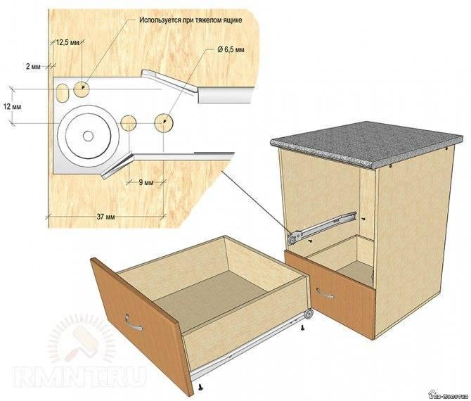 Модульная кухня (из отдельных модулей): что это такое, и как ее собрать