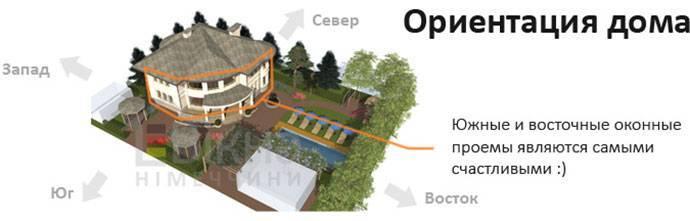 Планировка и дизайн участка 5 соток: как грамотно распорядиться небольшим пространством