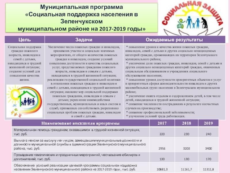 Программа «молодая семья» в 2021 году