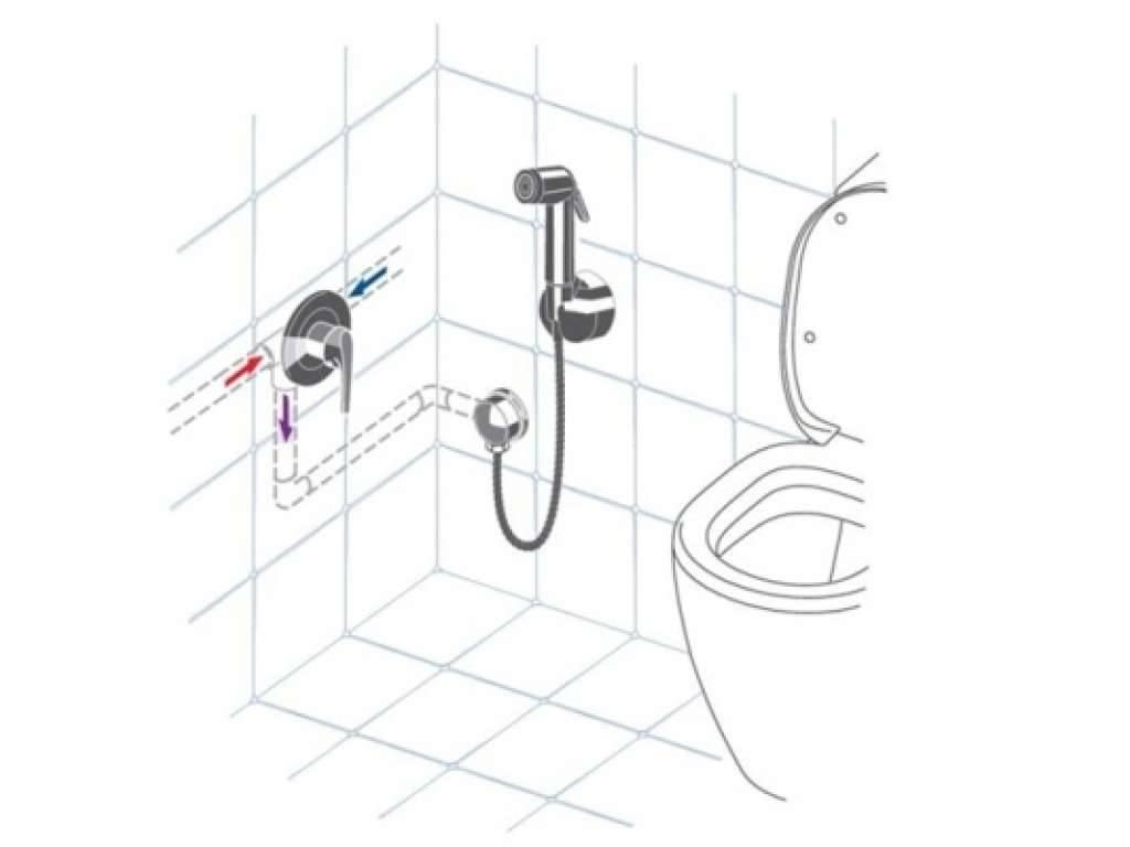 Гигиенический душ: особенности, виды и выбор