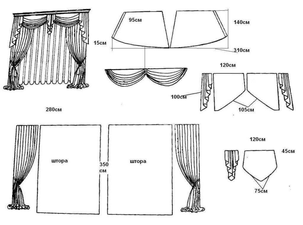 Как сшить тюль своими руками: пошаговая инструкция, как сделать правильно