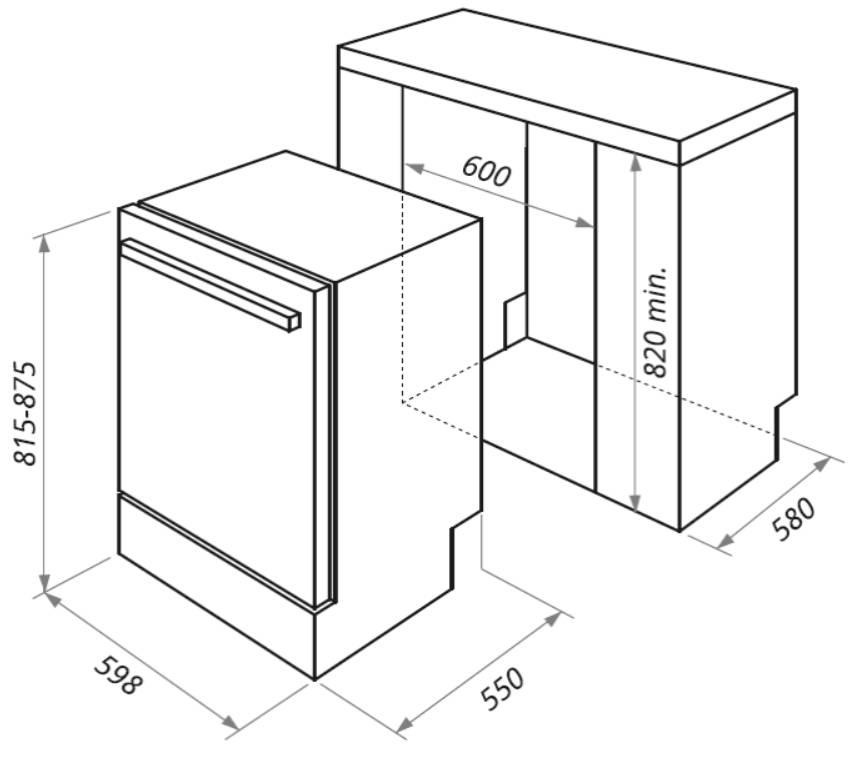 Размеры посудомоечных машин: разница в габаритах