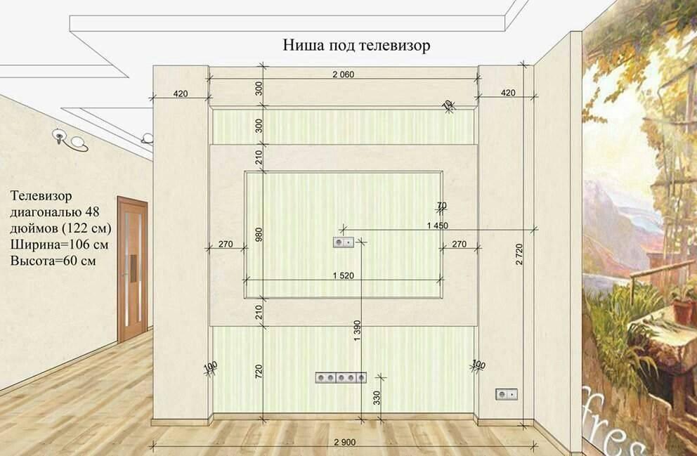 Оптимальный уровень высоты для размещения телевизора в спальне, гостиной и кухне