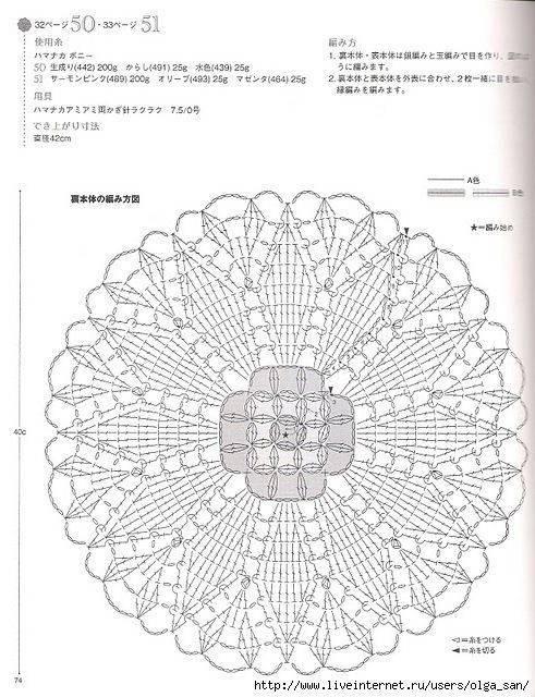 Сидушки на стулья крючком: схемы и описание, вязание крючком накидок на стулья, фото, видео