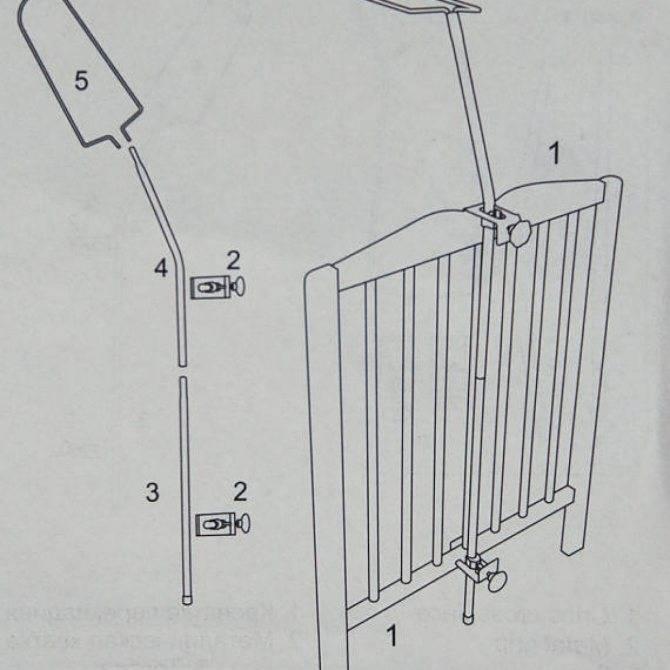 Держатель для балдахина на детскую кроватку: выбор крепления-кронштейна, как закрепить и повесить балдахин, как прикрепить и установить крепеж - пошаговая инструкция