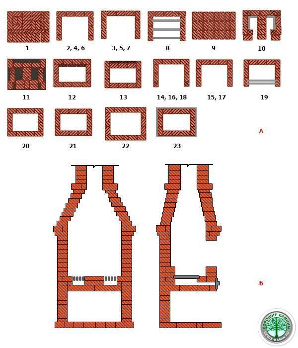 Мангал из кирпича своими руками: лучшие решения, чертежи, конструкции и проекты (110 фото и видео)