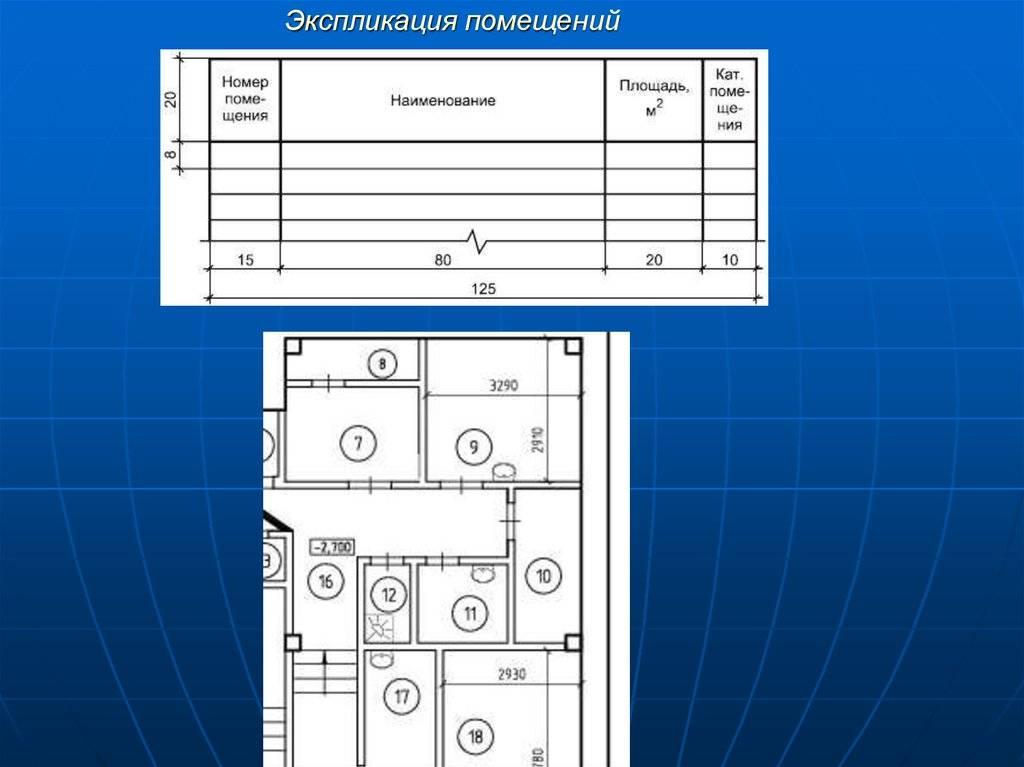 Что такое экспликация жилья и почему этот документ так называется?