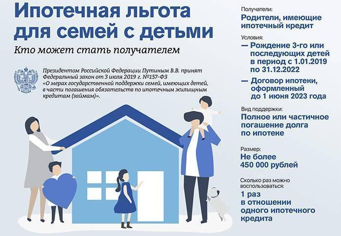 Льготная ипотека при покупке жилья: программы 2020 года