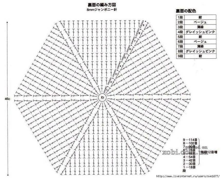 Схемы и описание вязания крючком сидушек на стулья и табурет